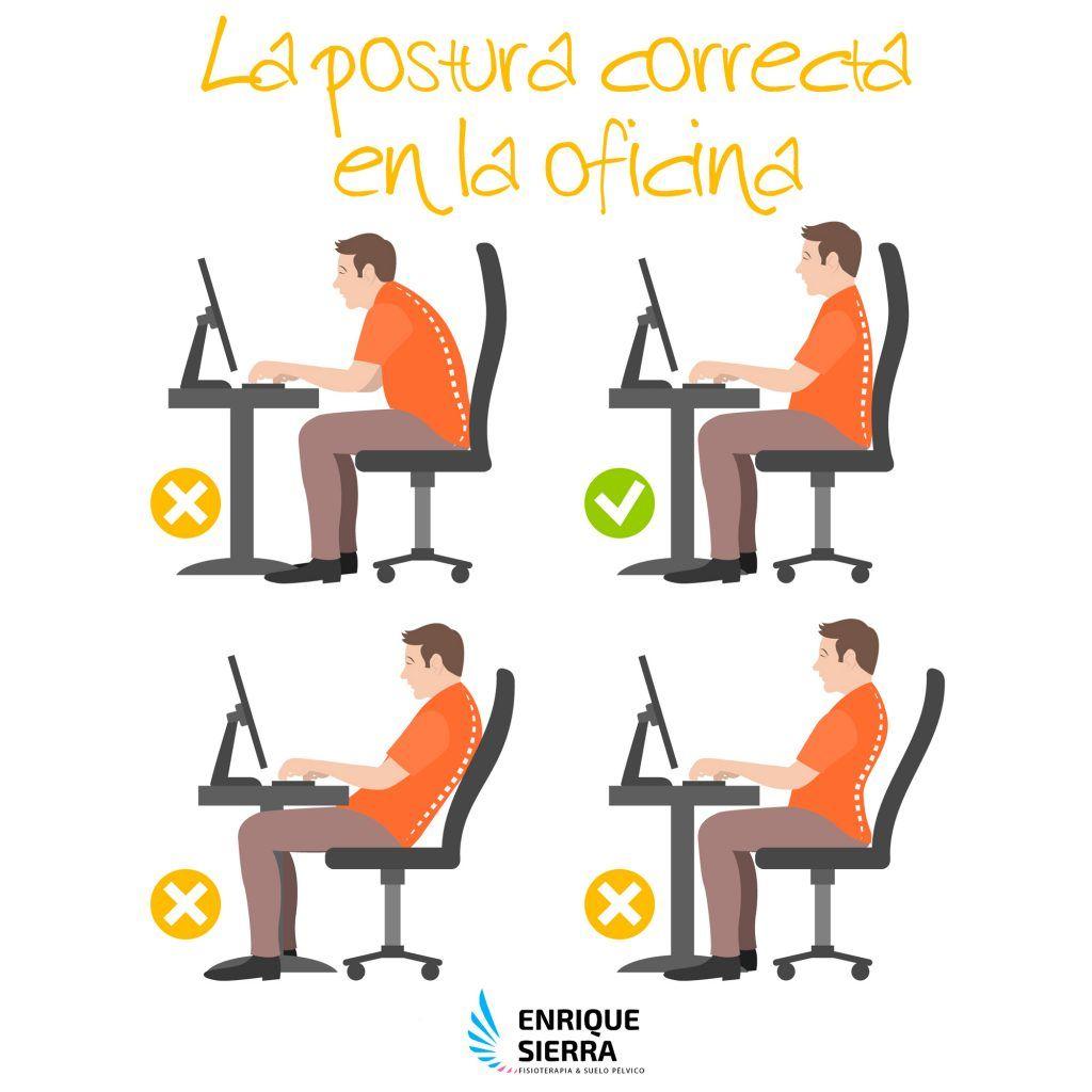 La postura correcta para teletrabajo Fisioterapia Enrique Sierra Fisioterapeuta Zaragoza